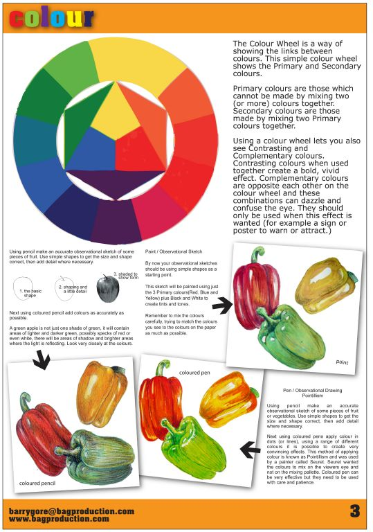 The Colour Wheel poster